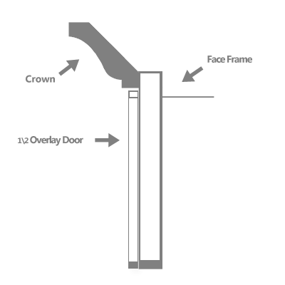 Crown Moulding Attached to Face Frame - Installing Crown Moulding On Kitchen Cabinets » RTA ~ Kitchen Kabinet